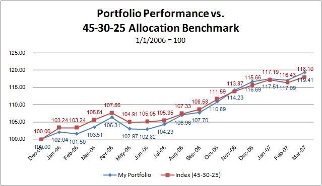 6178-chart2.jpg